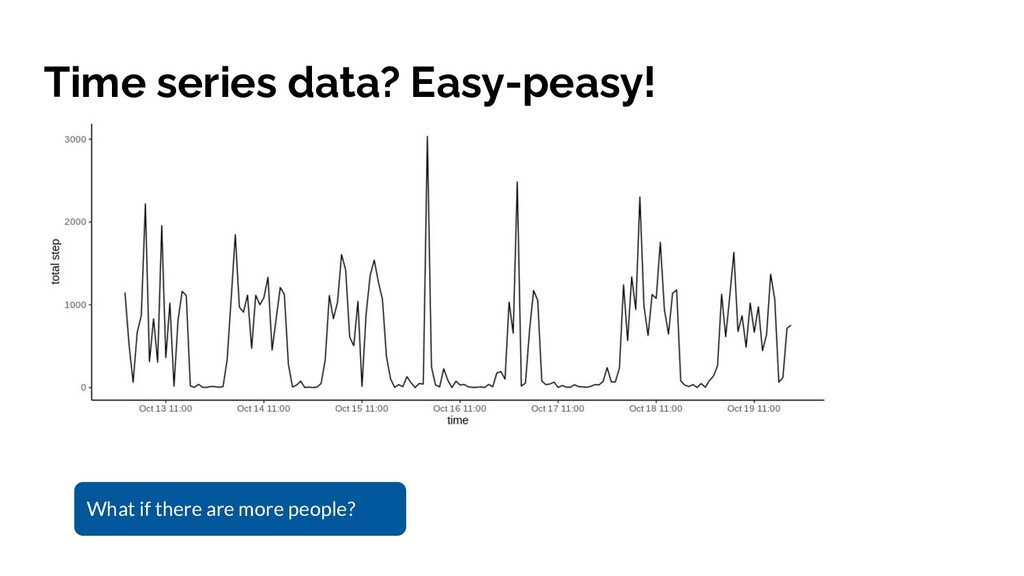 Time series data? Easy-peasy! What if there are...