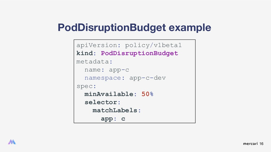 16 PodDisruptionBudget example apiVersion: poli...