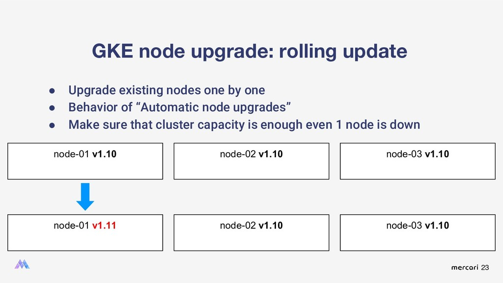 23 GKE node upgrade: rolling update ● Upgrade e...
