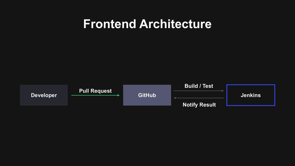 Jenkins Developer GitHub Pull Request Build / T...