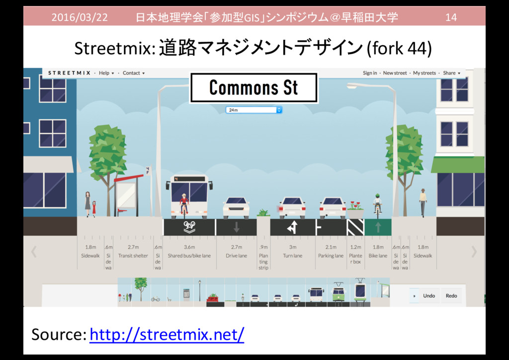 2016/03/22 日本地理学会「参加型GIS」シンポジウム@早稲田大学 14 Street...