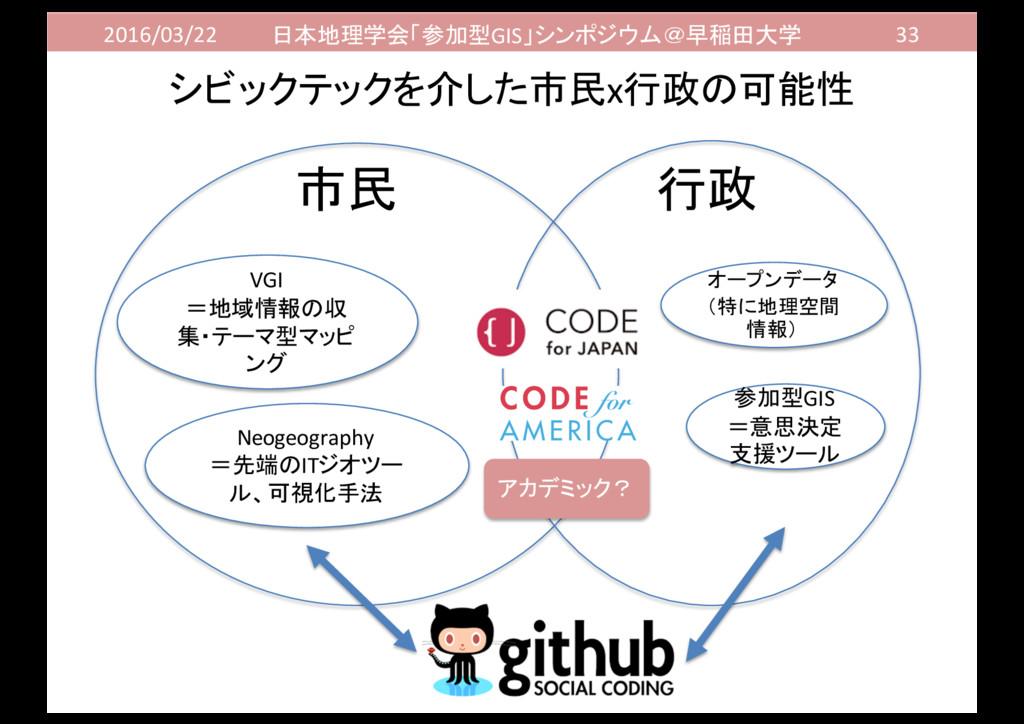 2016/03/22 日本地理学会「参加型GIS」シンポジウム@早稲田大学 33 市民 行政 ...