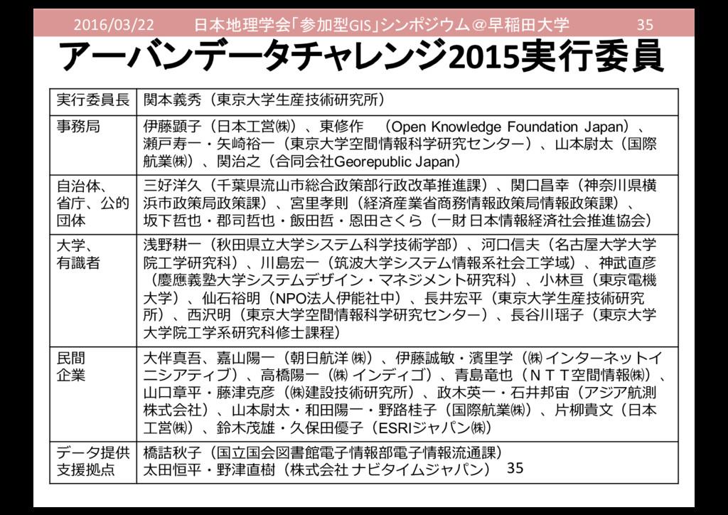 2016/03/22 日本地理学会「参加型GIS」シンポジウム@早稲田大学 35 アーバンデー...