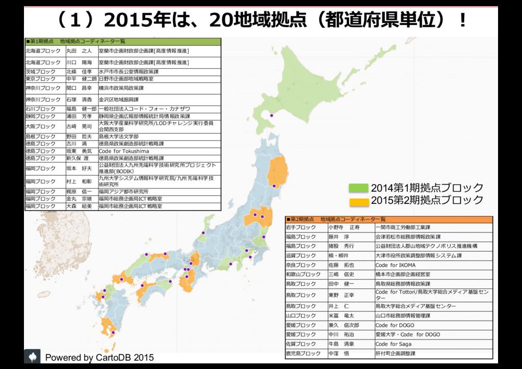 2016/03/22 日本地理学会「参加型GIS」シンポジウム@早稲田大学 37 Powere...