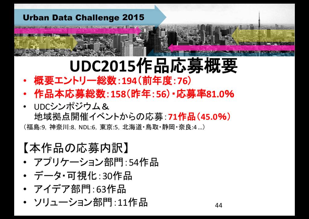 2016/03/22 日本地理学会「参加型GIS」シンポジウム@早稲田大学 44 UDC201...