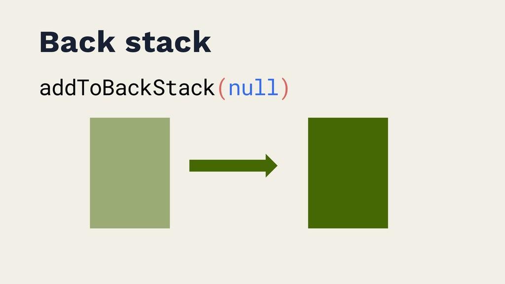 Back stack addToBackStack(null)