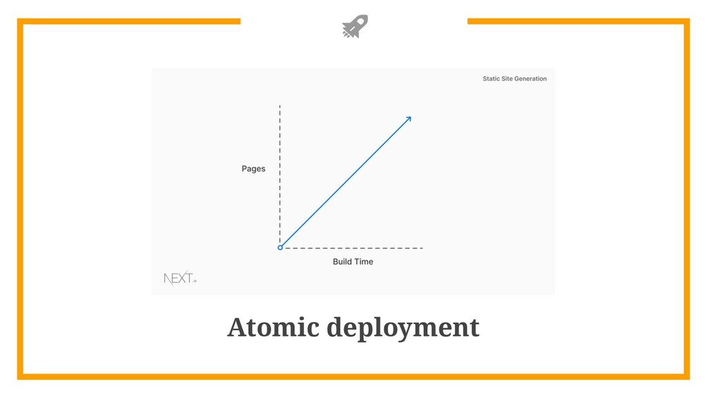 Atomic deployment