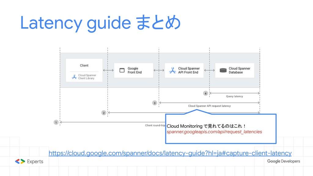 Latency guide まとめ Cloud Monitoring で見れてるのはこれ! s...