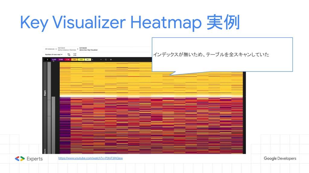 Key Visualizer Heatmap 実例 https://www.youtube.c...