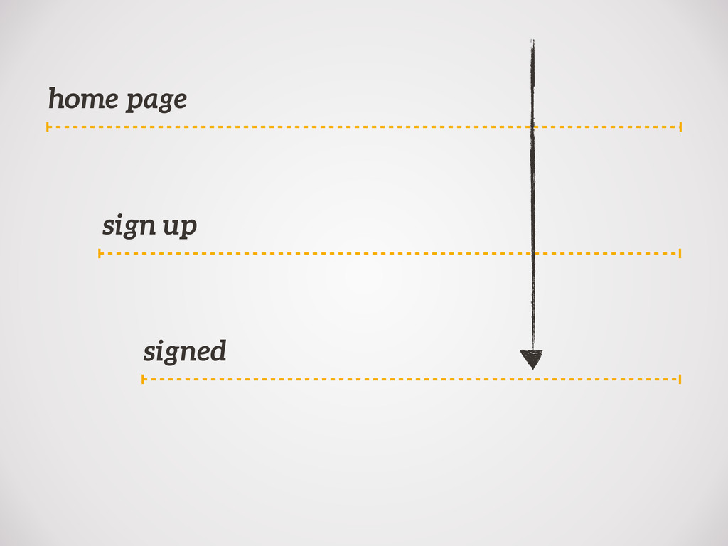 home page sign up signed