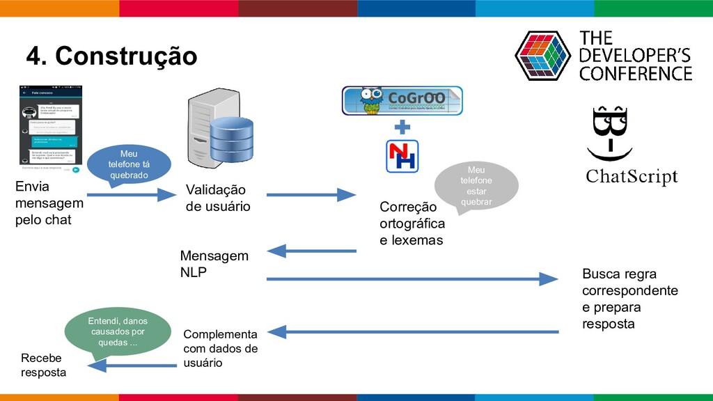 Globalcode – Open4education 4. Construção Envia...