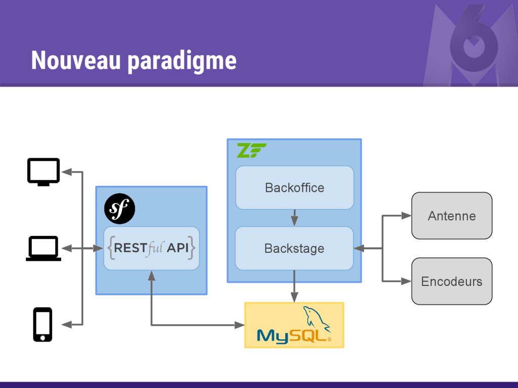 Nouveau paradigme Backstage Encodeurs Antenne B...