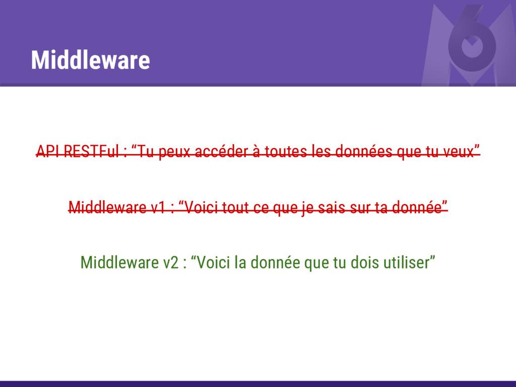 """Middleware API RESTFul : """"Tu peux accéder à tou..."""