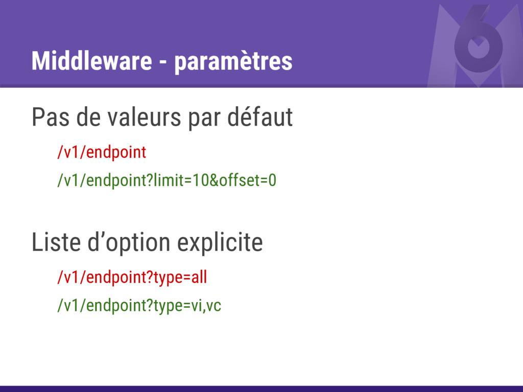 Middleware - paramètres Pas de valeurs par défa...