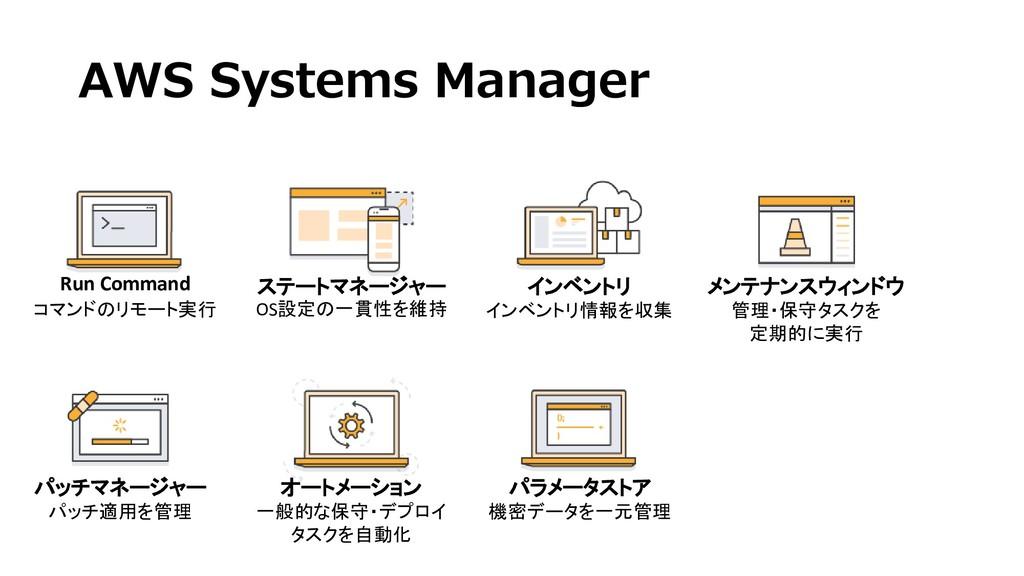 Run Command コマンドのリモート実行 ステートマネージャー OS設定の一貫性を維持 ...