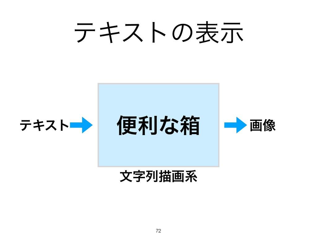 ศརͳശ ςΩετͷදࣔ !72 ςΩετ ը૾ จྻඳըܥ