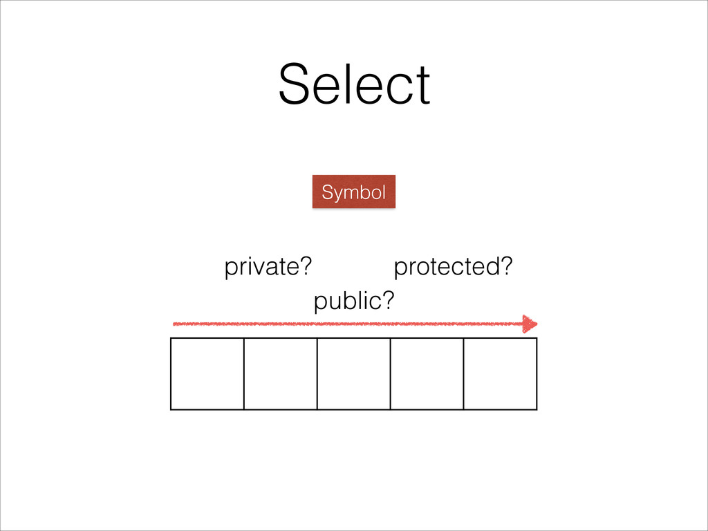 Select Symbol private? public? protected?