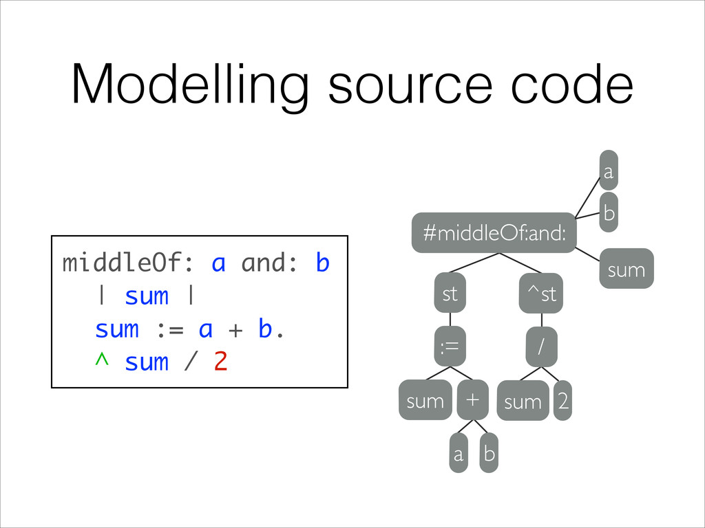 Modelling source code #middleOf:and: b a sum ^s...
