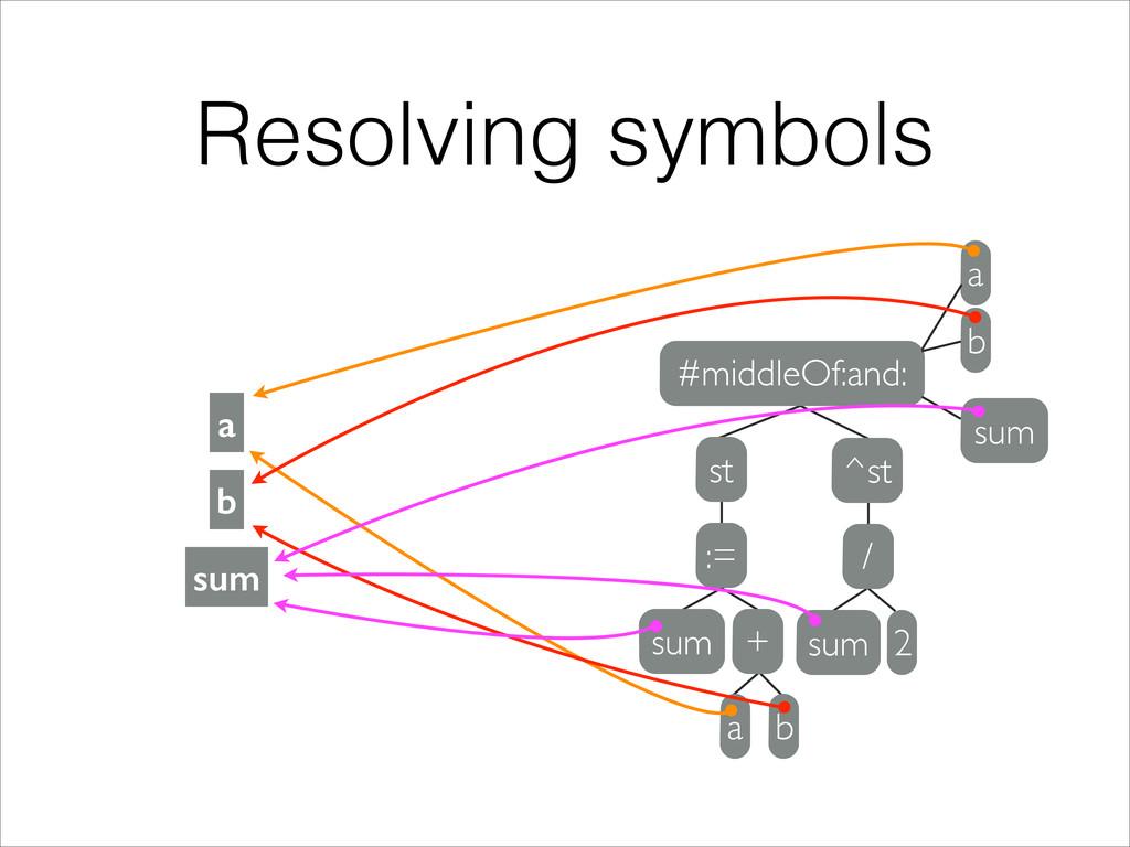 Resolving symbols #middleOf:and: b a sum ^st st...