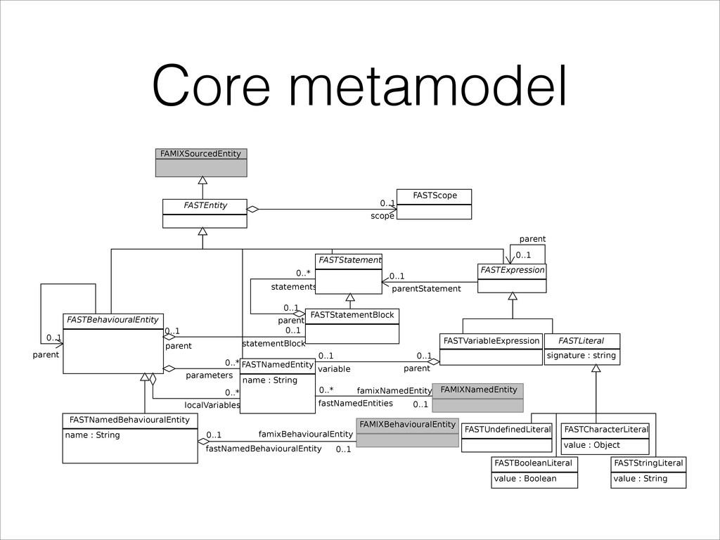 Core metamodel      ...