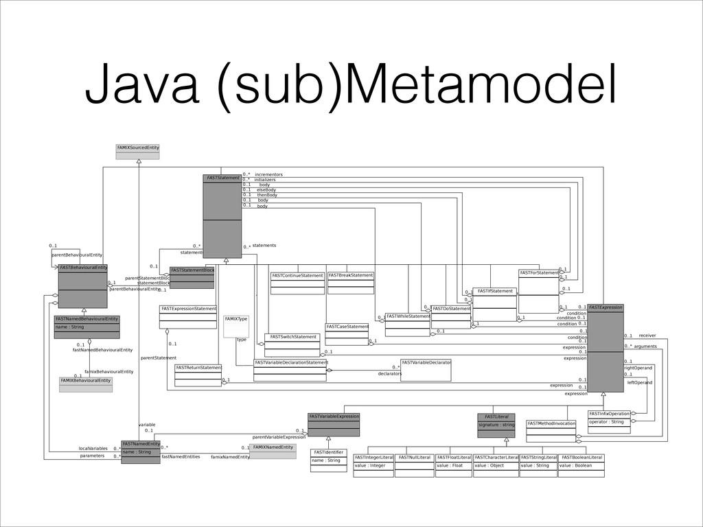Java (sub)Metamodel        ...