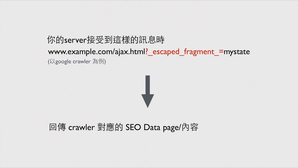 www.example.com/ajax.html?_escaped_fragment_=my...