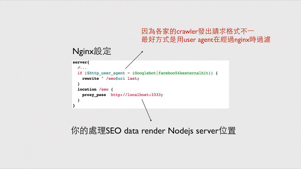 Nginx設定 你的處理SEO data render Nodejs server位置 因為各...