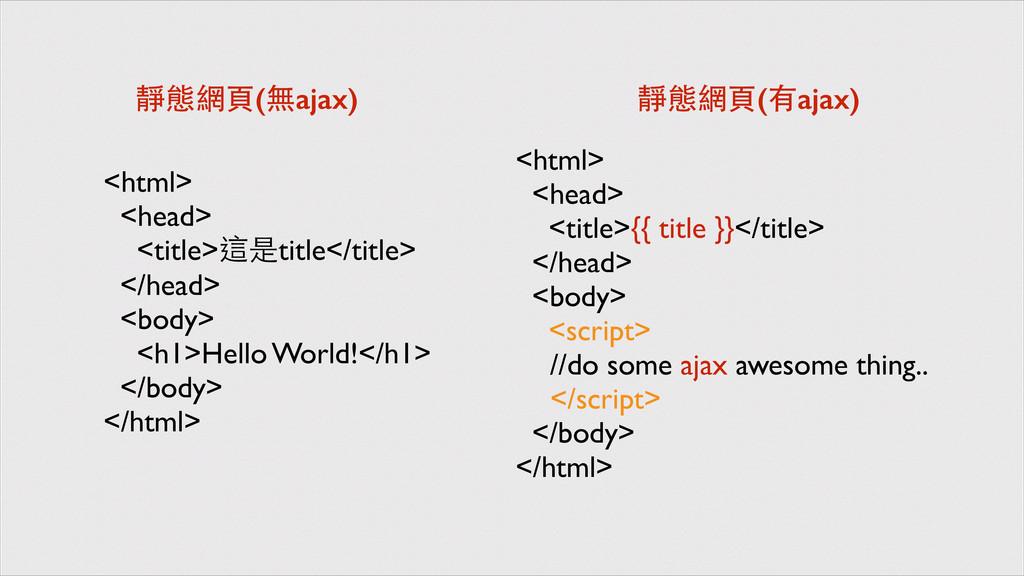 <html>  <head>  <title>這是title</title>  <...
