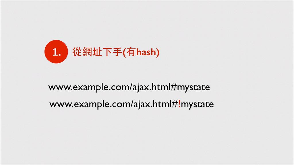 www.example.com/ajax.html#mystate 從網址下⼿手(有hash)...