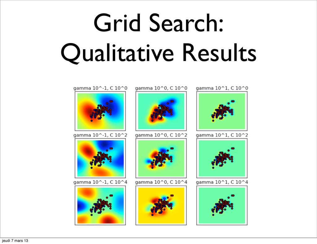 Grid Search: Qualitative Results jeudi 7 mars 13