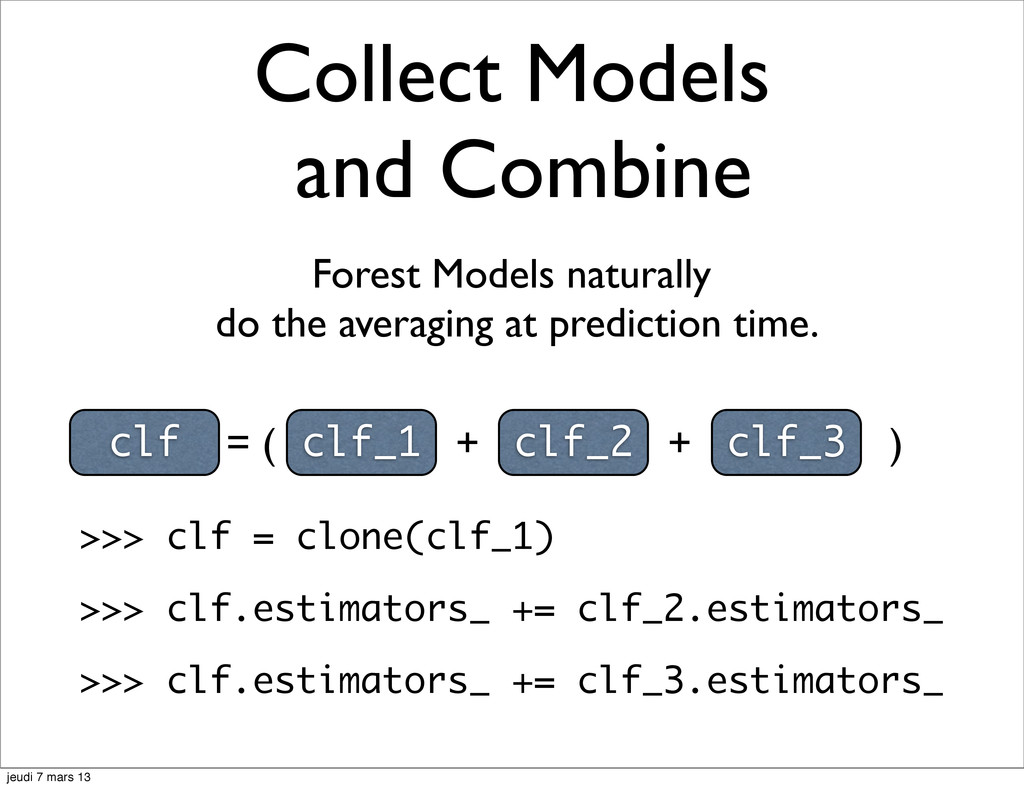 Collect Models and Combine clf = ( clf_1 + clf_...