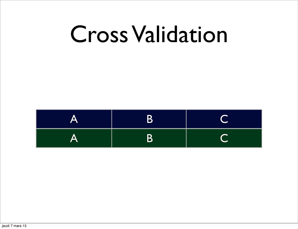 Cross Validation A B C A B C jeudi 7 mars 13