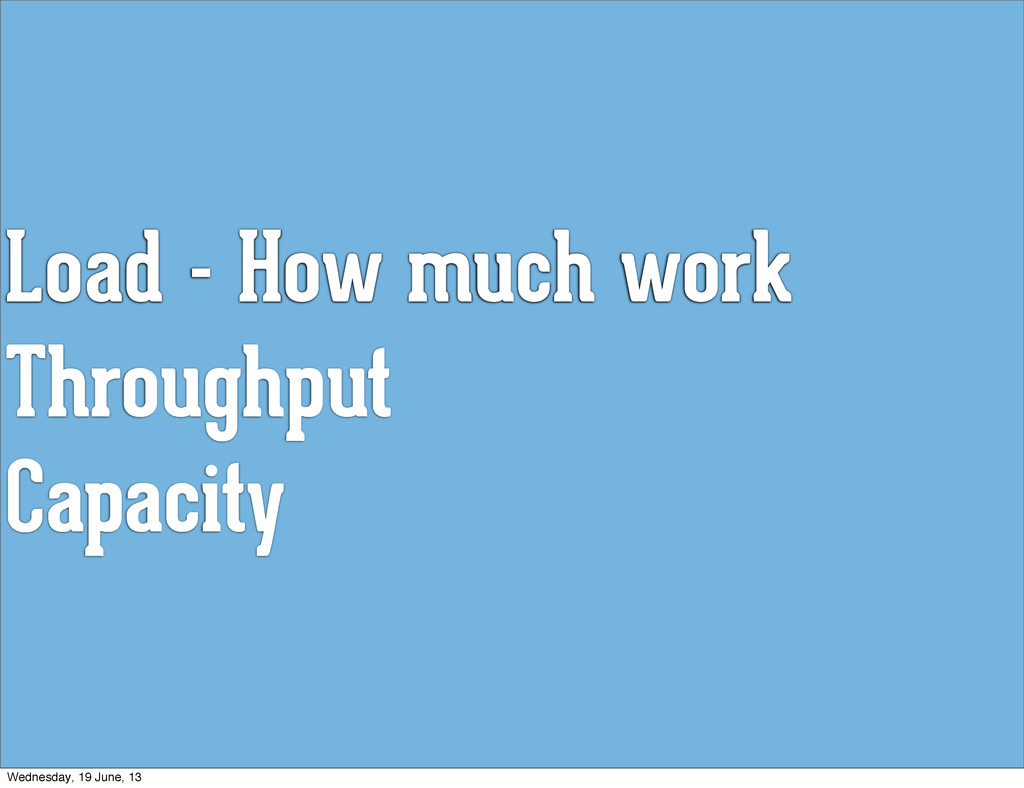 Load - How much work Throughput Capacity Wednes...