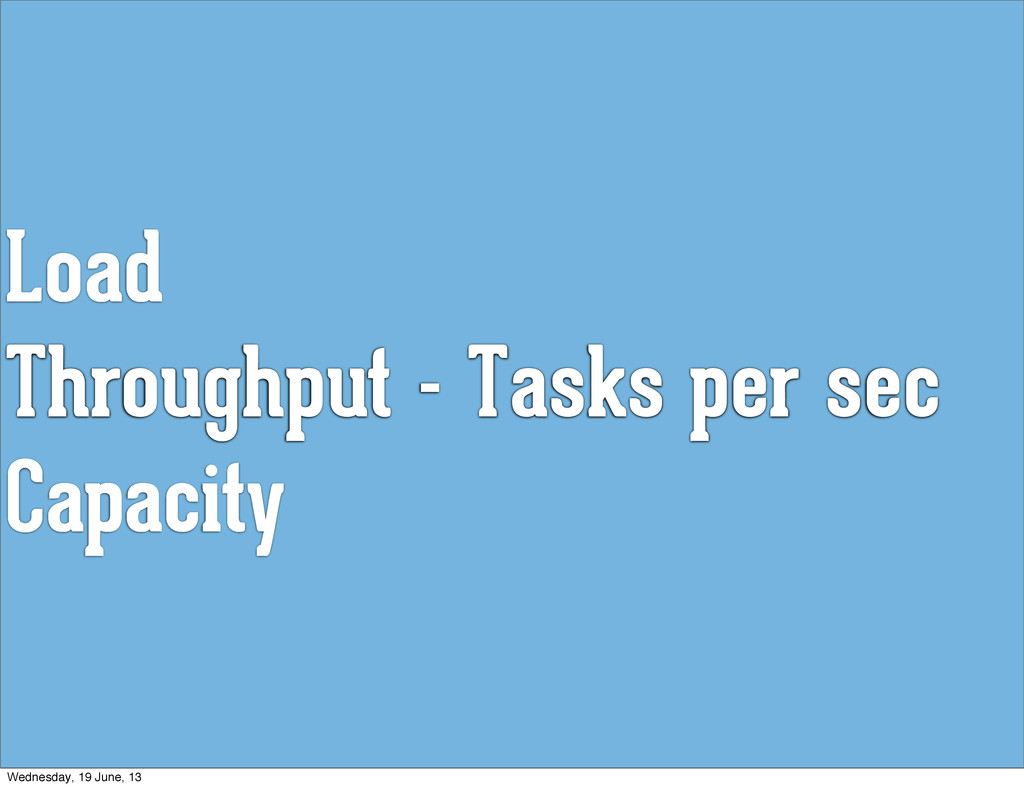 Load Throughput - Tasks per sec Capacity Wednes...