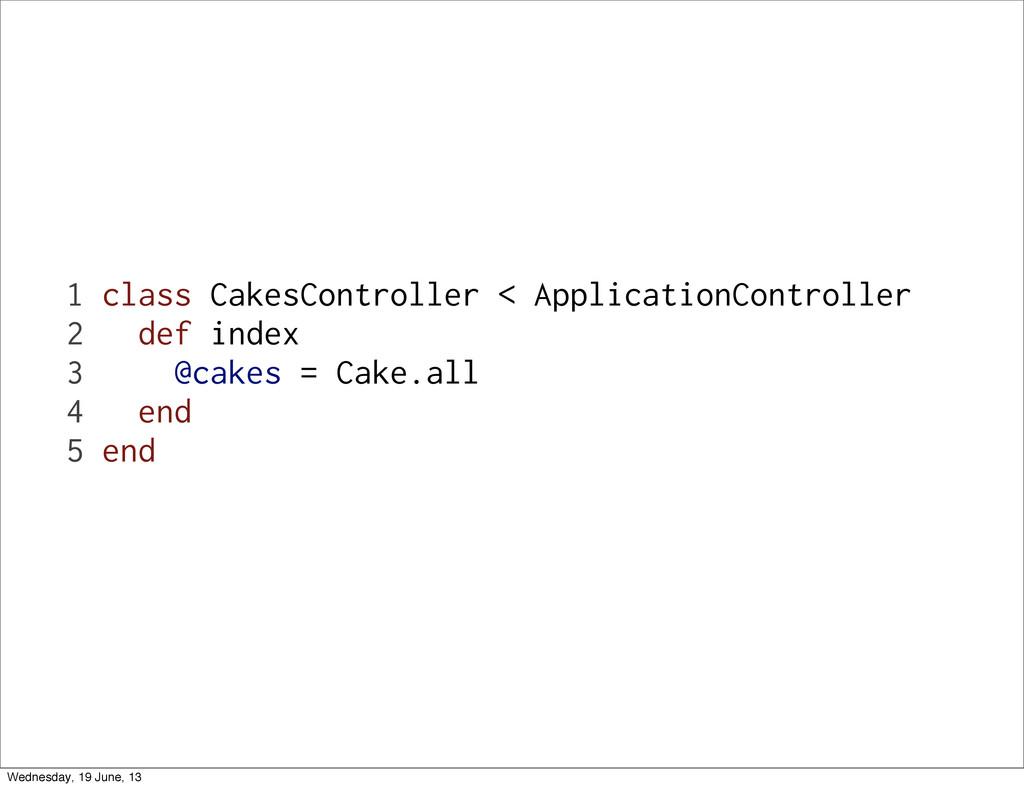 1 class CakesController < ApplicationController...