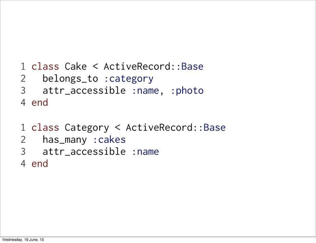 1 class Cake < ActiveRecord::Base 2 belongs_to ...