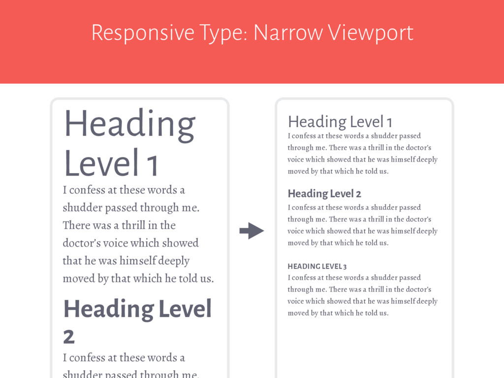 Responsive Type: Narrow Viewport I confess at t...