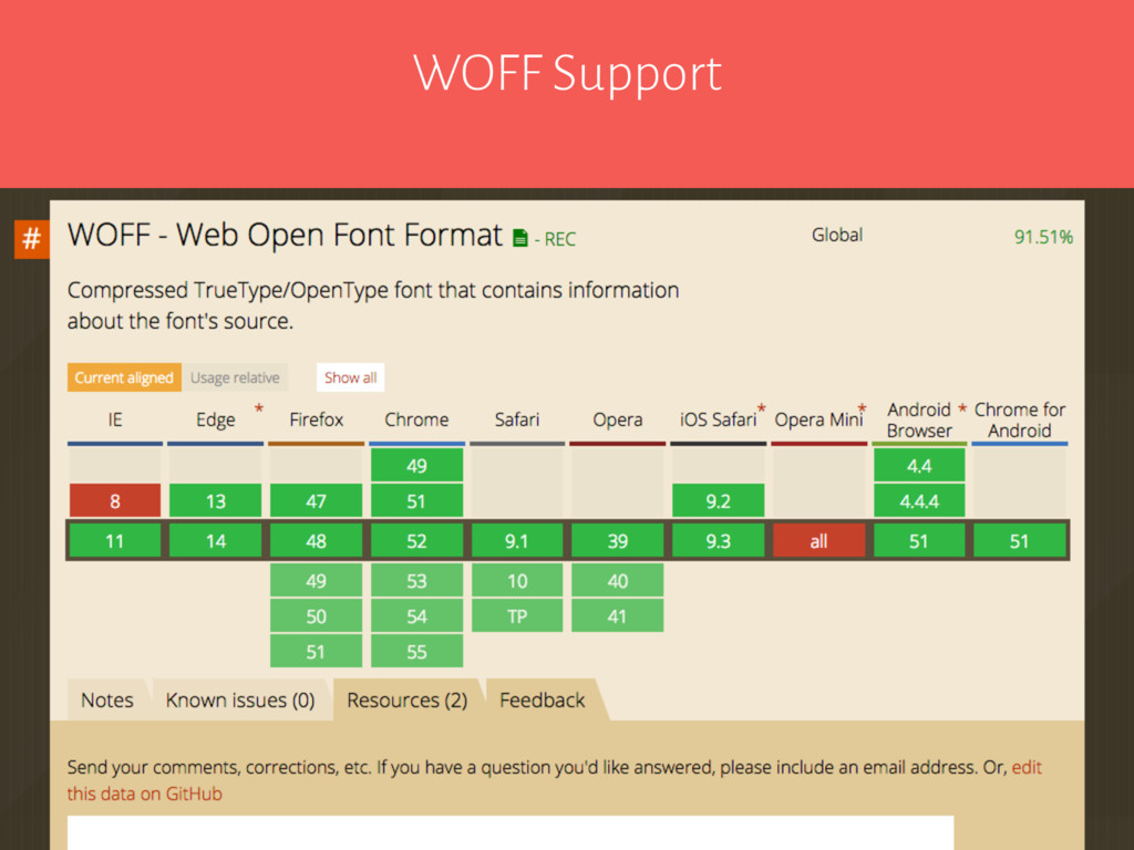 WOFF Support