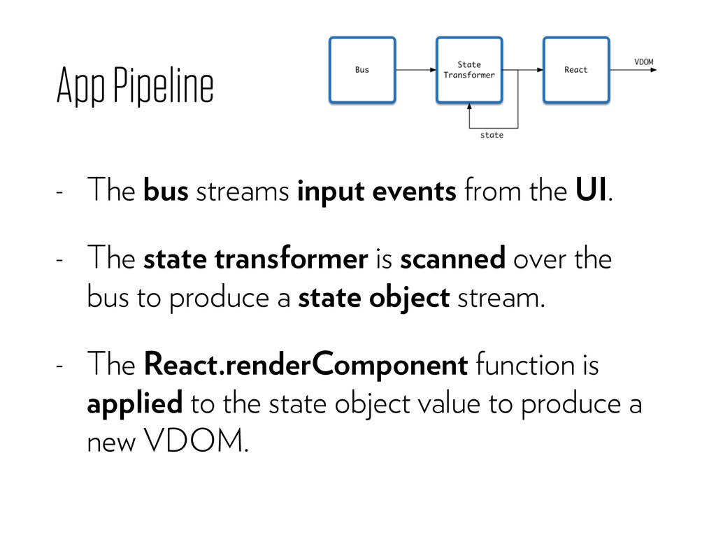 App Pipeline - The bus streams input events fro...