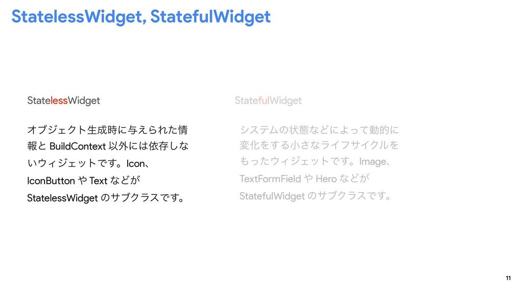 11 StatelessWidget, StatefulWidget StatelessWid...