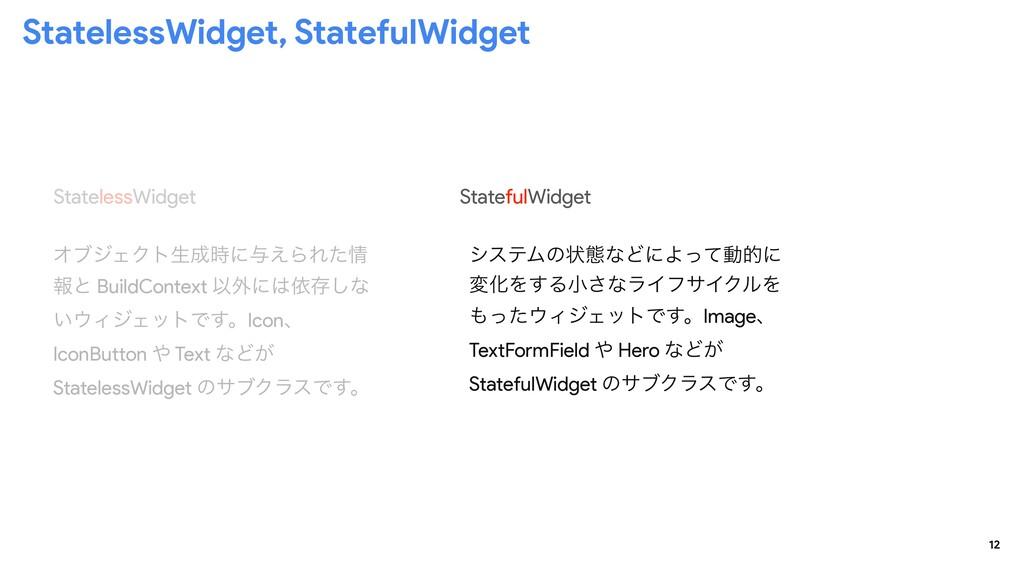 12 StatelessWidget, StatefulWidget StatelessWid...