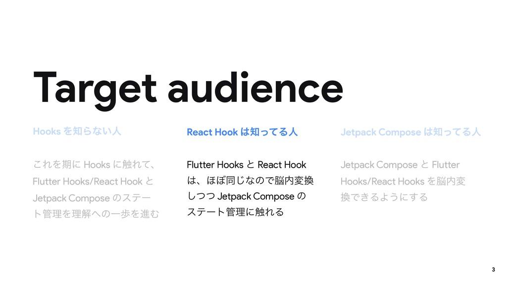Target audience Hooks ΛΒͳ͍ਓ React Hook ͬͯΔਓ ...