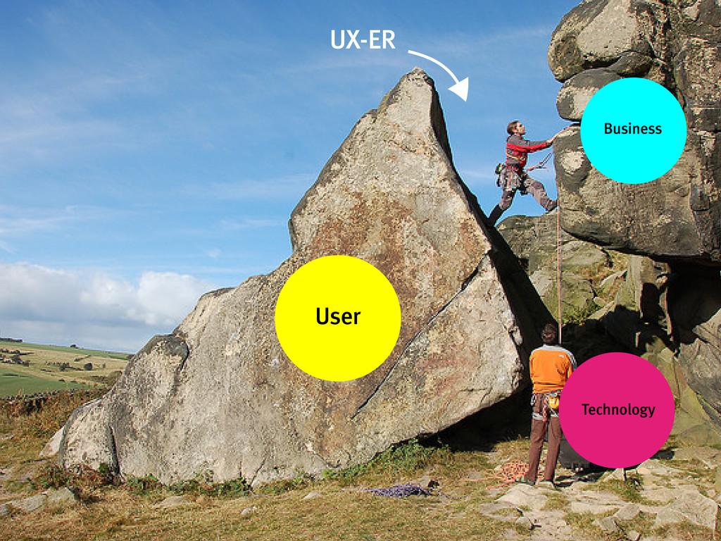 UX-ER User Technology Business