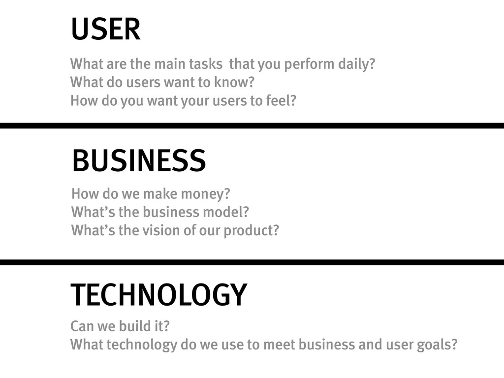 How do we make money? What's the business model...