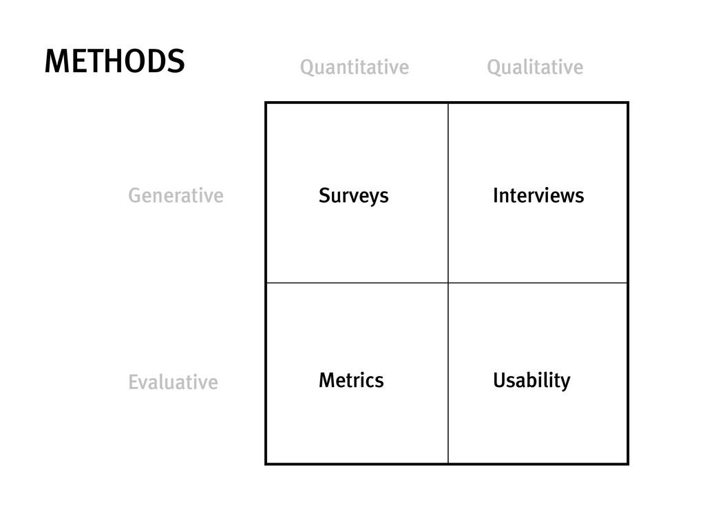 Qualitative Quantitative Generative Surveys Int...