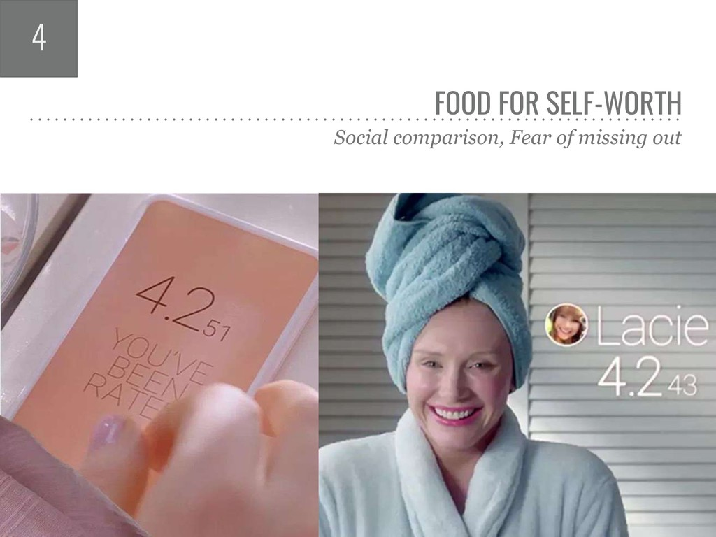 FOOD FOR SELF-WORTH Social comparison, Fear of ...