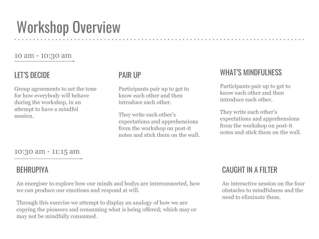 Workshop Overview LET'S DECIDE Group agreements...