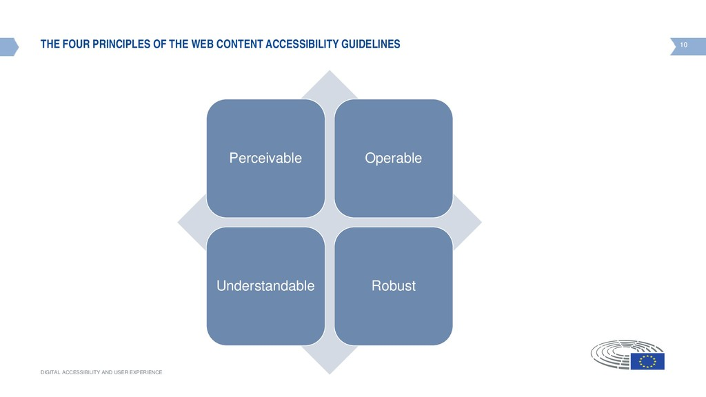 10 DIGITAL ACCESSIBILITY AND USER EXPERIENCE 10...