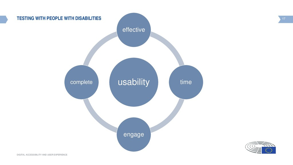 17 DIGITAL ACCESSIBILITY AND USER EXPERIENCE 17...