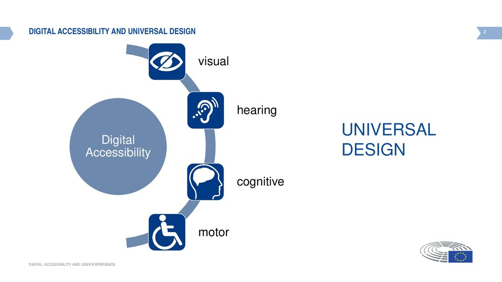2 DIGITAL ACCESSIBILITY AND USER EXPERIENCE 2 D...